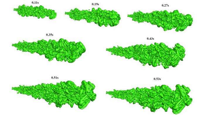 Имитационная модель большого вихря, показывающая эволюцию кашля. Предоставлено: Индийский технологический институт в Бомбее